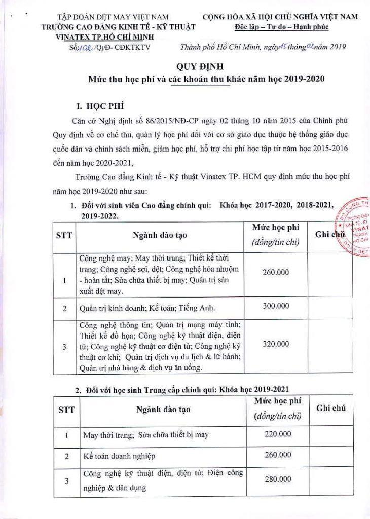 Mức thu học phí vinatex 2019-2020